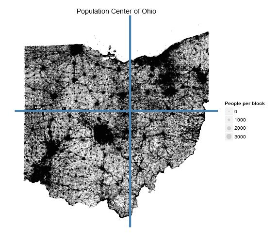Population Center of Ohio
