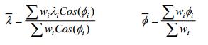 Equation describ