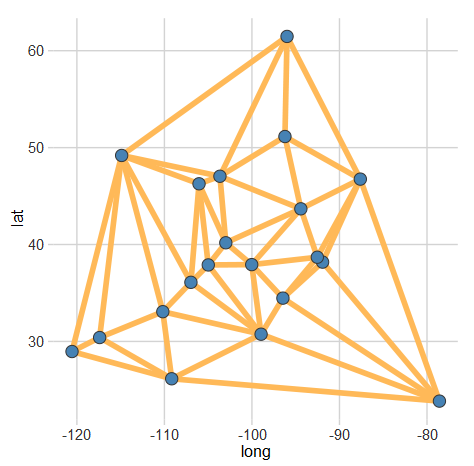 A sample Delaunay triangulation plot